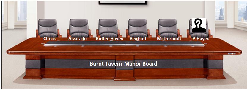 BoardDirectors